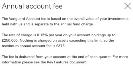 Vanguard ISA Fee Details
