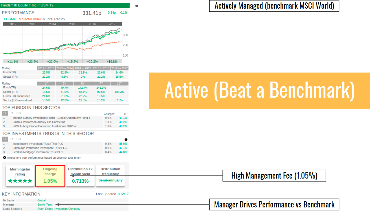 Benchmarked Active Fund Example