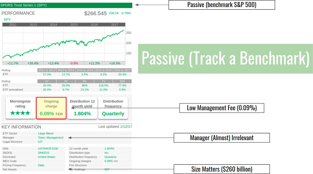Passive Tracker Fund Example