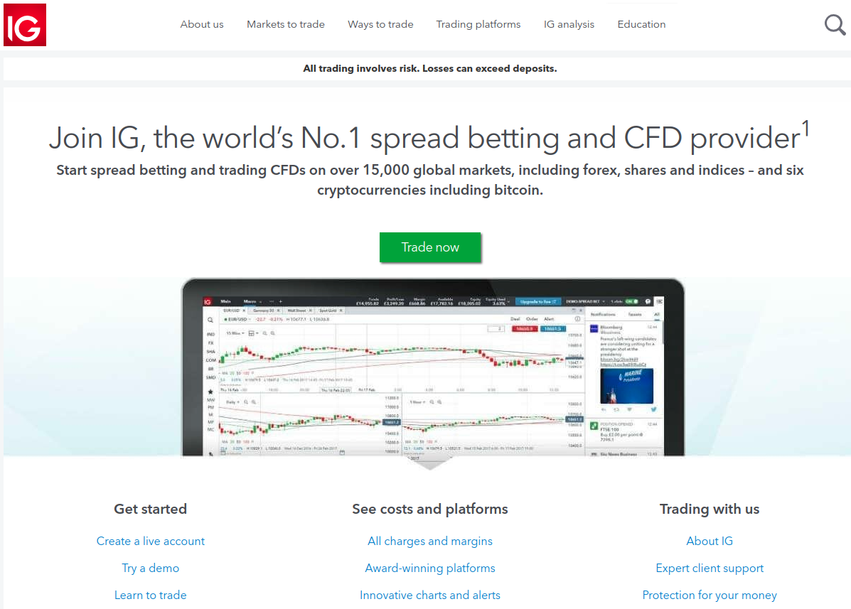 Interactive investor spread betting login to my facebook netcoin cryptocurrency