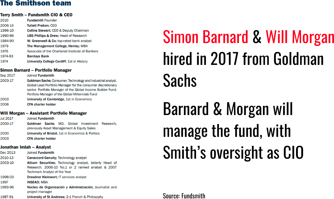 Smithson Fund Managers