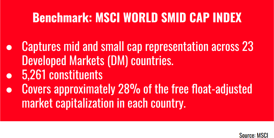 MSCI SMID Index