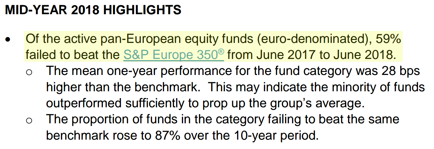 SPIVA Pan European Fund Performance 1y