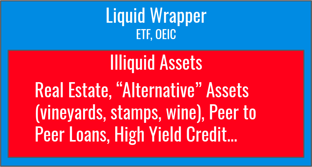 Liquid wrapper for illiquid assets